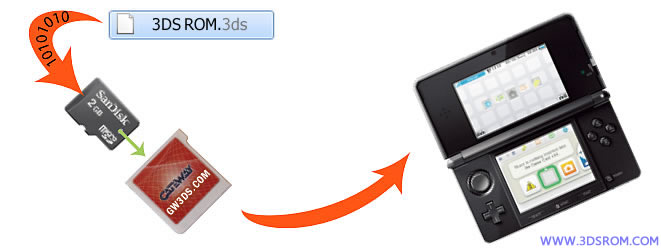 Recover files from memory card formatted